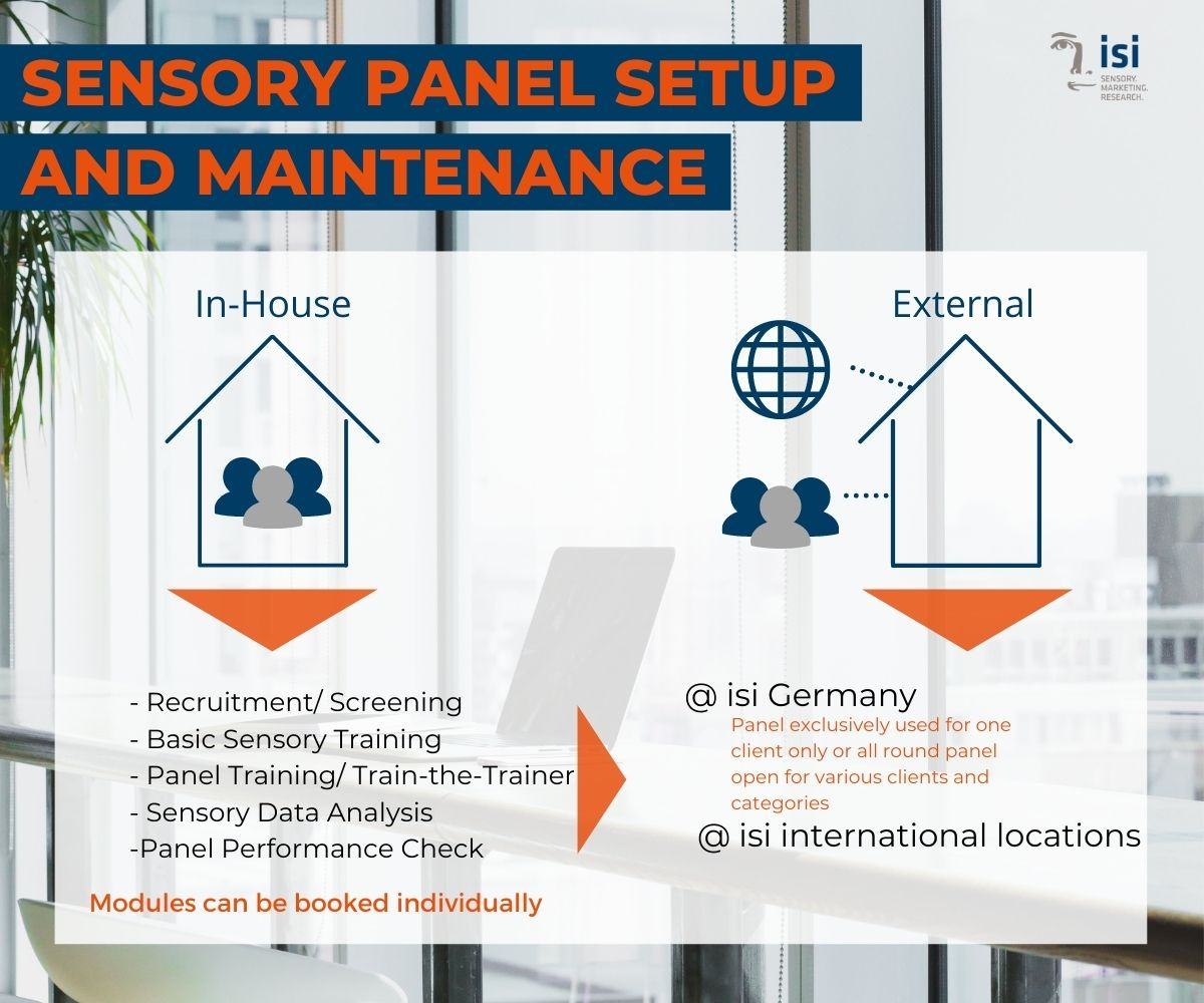 sensory panel set-up and maintenance can be done either in-house or external